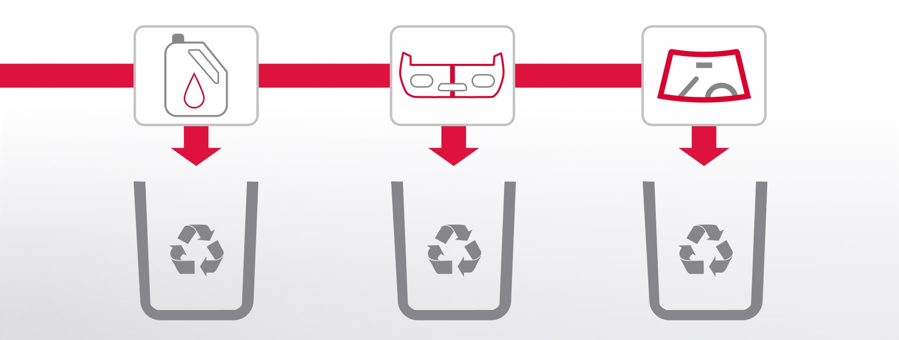 Waste battery management